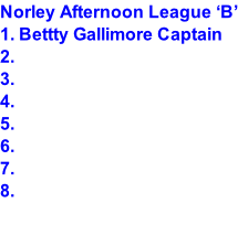 Norley Afternoon League 'B' 1. Bettty Gallimore Captain 2. 3. 4. 5. 6. 7. 8.